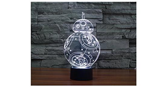 JFL 7 Colors Protect LED Lamp, BB-8