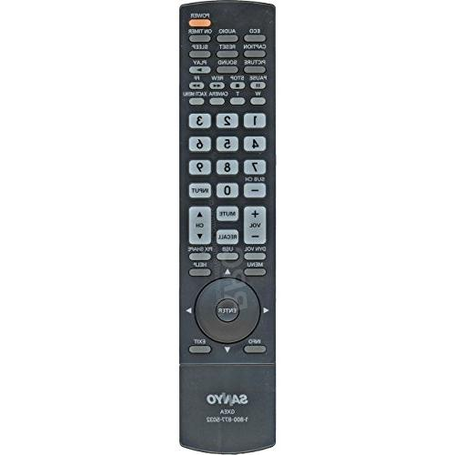 gxea tv system remote control